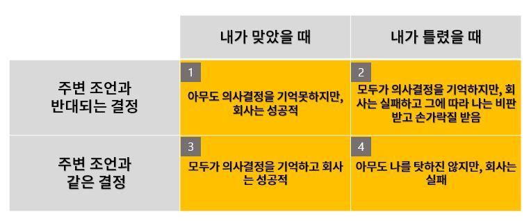 의사결정 차트_벤.JPG